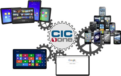 cic_integrationsmoeglichkeiten
